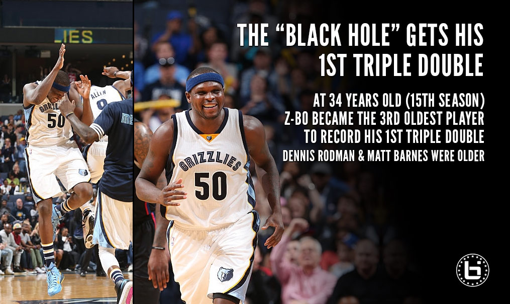 Zach Randolph Becomes 3rd Oldest Player To Record 1st Triple-Double