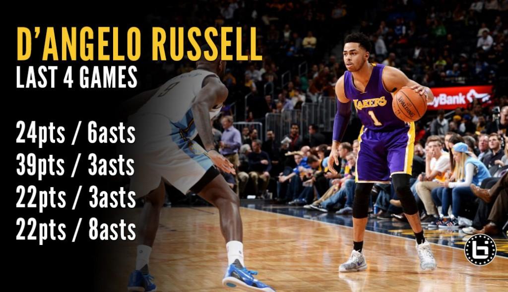 D'Angelo Russell vs Emmanuel Mudiay Rookie Duel