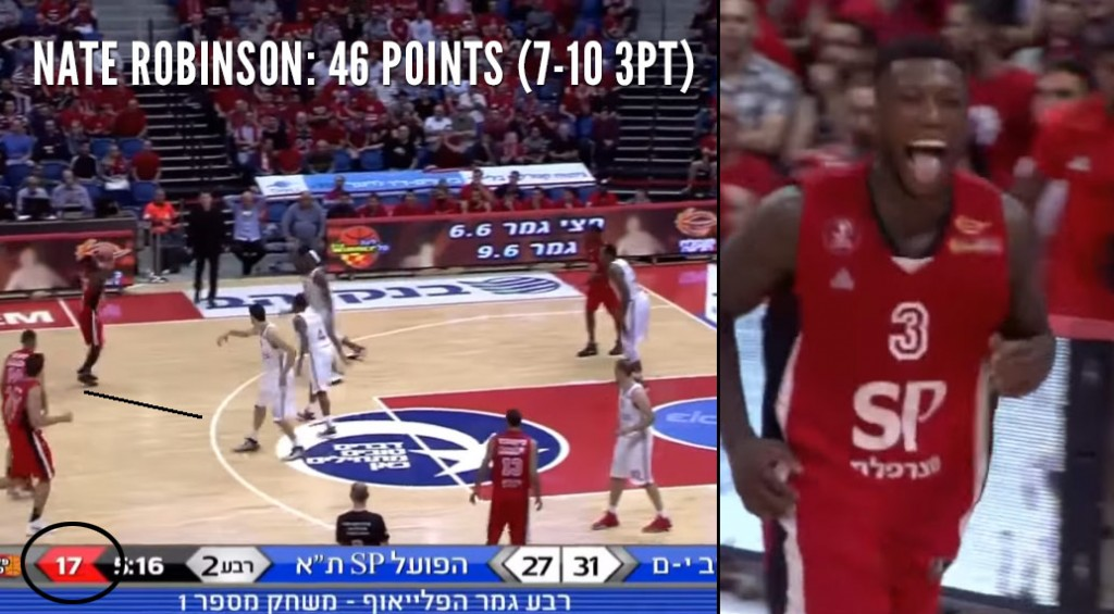 Nate Robinson Goes Off For 46 (7-10 3pt) In Israeli Playoff Game