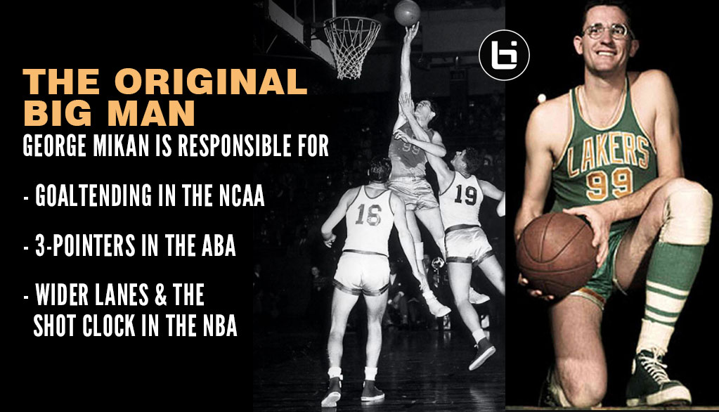 Thoughts on George Mikan