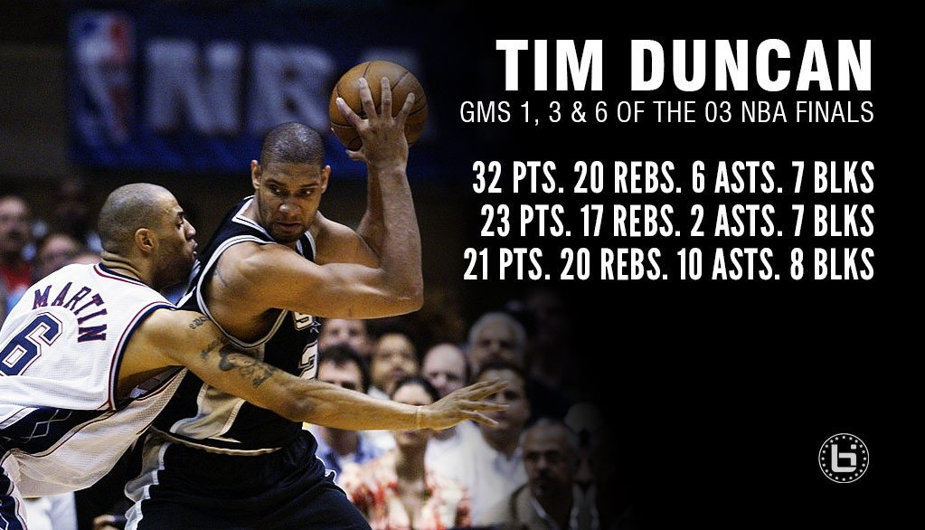 "Remember When Tim Duncan Dominated the 2003 Finals & Was ""Robbed"" Of A Quadruple-Double?"