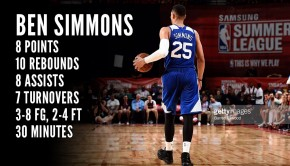 BIL-BENSIMMONS-LAKERS