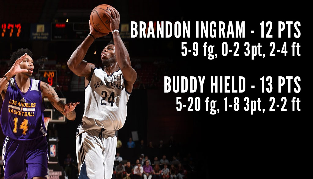 Buddy Hield Struggles In NBA Debut vs Brandon Ingram & Lakers