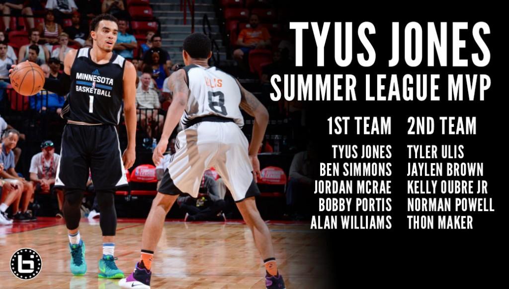 Wolves' Tyus Jones Scores 29, Wins Summer League MVP