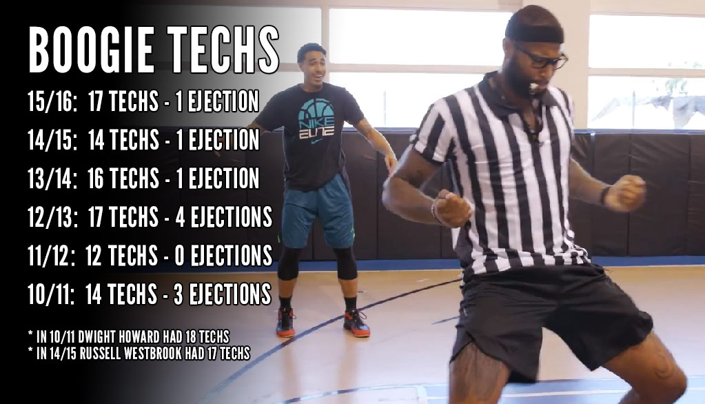 NBA Tech Leader DeMarcus Cousins Goes Undercover As A Ref