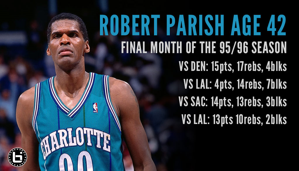 Robert Parish Was Still Putting Up Numbers In The NBA At Age 42