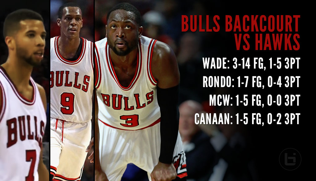 Do The Bulls Have The Worst Shooting Backcourt In the NBA?