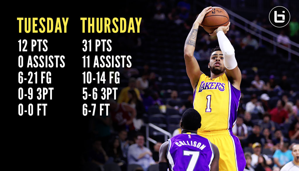 D'Angelo Russell Bounces Back From Awful Performance With 31 Points & 11 Assists