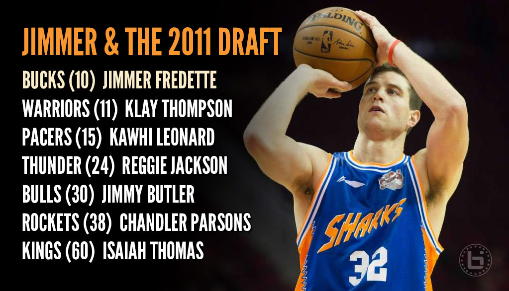 Former NBA Lottery Pick Jimmer Fredette Drops 33/8/8 against Rockets! NBA Comeback?