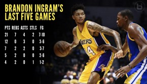 BIL-INGRAM-GSW