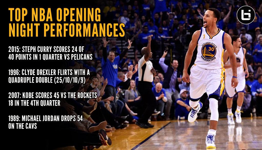 Top 8 NBA Opening Night Performances