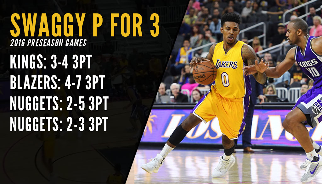 Nick Young Hits 3 Consecutive 3-Pointers Vs The Kings. Swaggy P is Back!