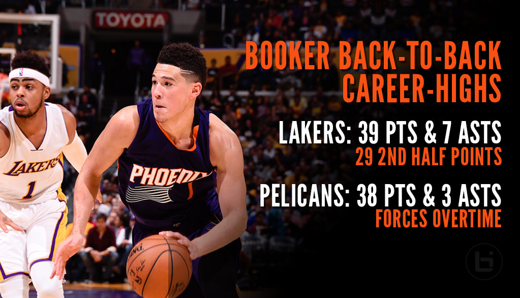 Devin Booker Scores 39 vs Lakers, Back-To-Back Career Scoring Nights
