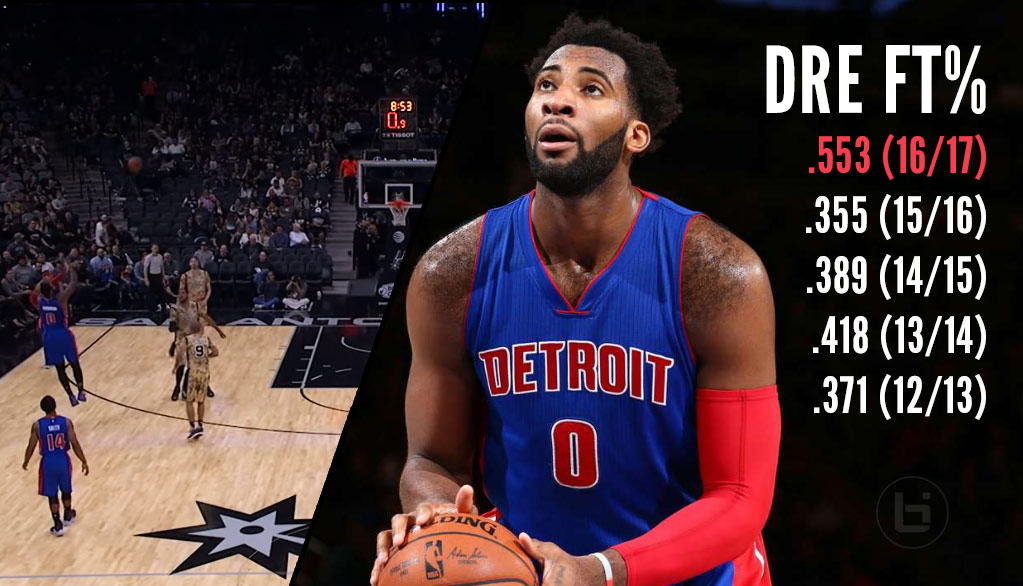 Andre Drummond Hits Fadeaway 3! Was Perfect From 3 and Free Throw Line Vs The Spurs!!