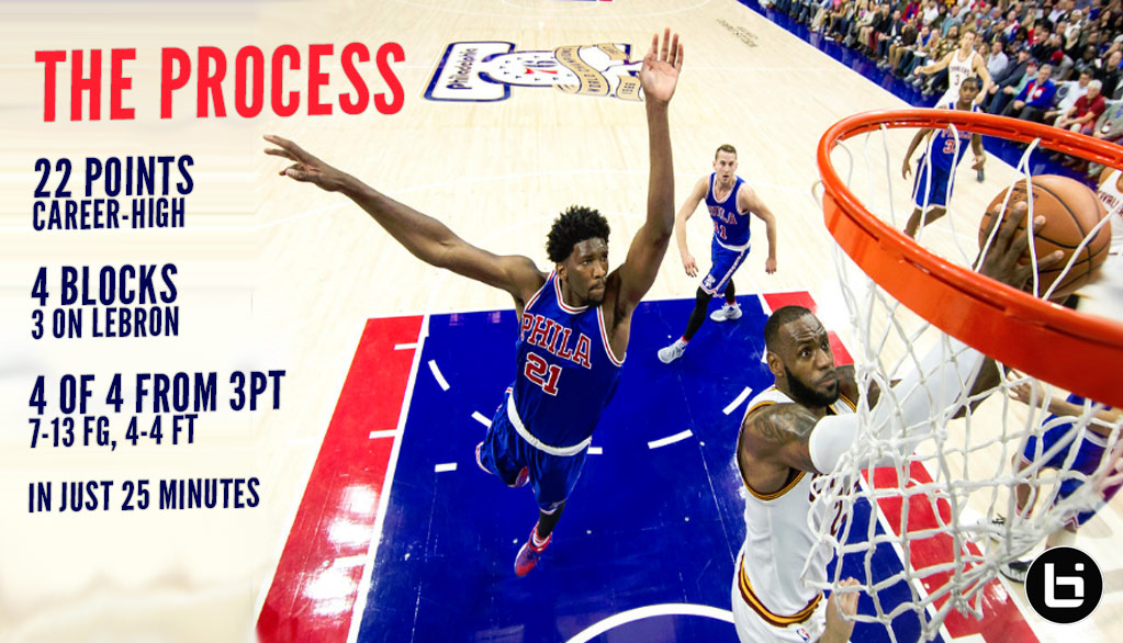 Joel Embiid Scores Career-High, Blocks LeBron 3 Times & Went 4 of 4 From 3!