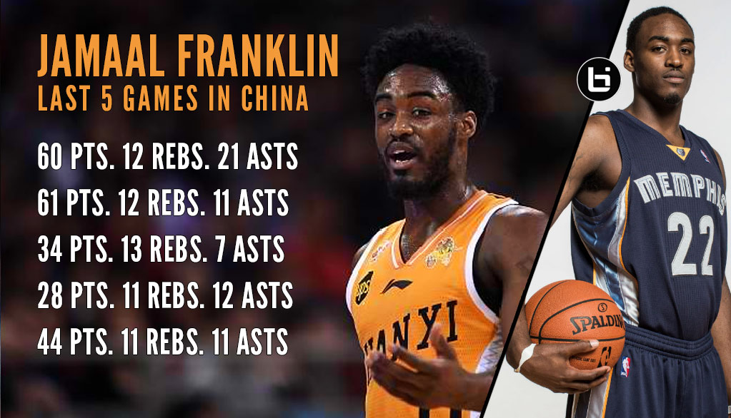 Former NBA Player Jamaal Franklin Collapses After Putting Up 60 Points, 12 Rebounds and 21 Assists in China!
