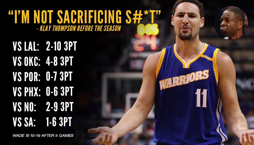 Within 24 Hours, Klay Thompson Found, Then Lost His 3PT Shot Again (Did DWade Steal It?)