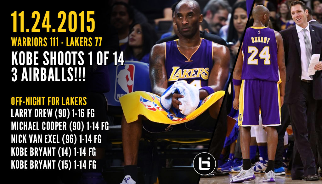 Remembering Kobe Bryant's Worst Shooting Performance Ever, 1-14 FG, 3 Airballs vs Warriors