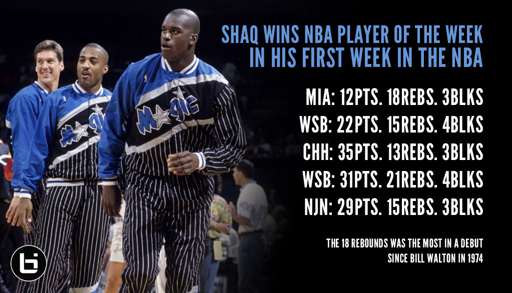 Remembering Shaq's NBA Debut & Dominant First Week In The League