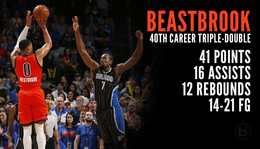 Russell Westbrook Had A Monster 41 Point Triple-Double (41/16/12) On His 28th Birthday