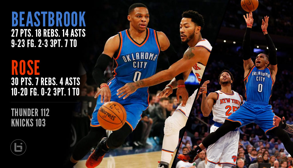 Derrick Rose Scores Season-High 30 In Loss To Russell Westbrook (27/18/14)