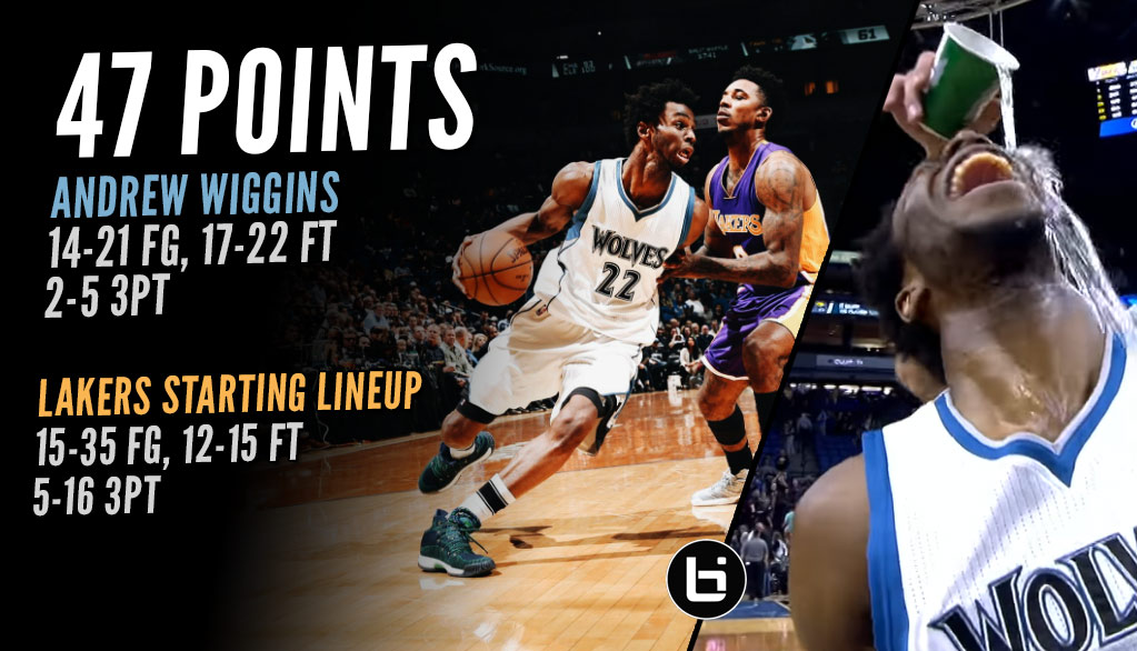 Andrew Wiggins Scores Career-High 47, Matches Lakers Starting Lineup!