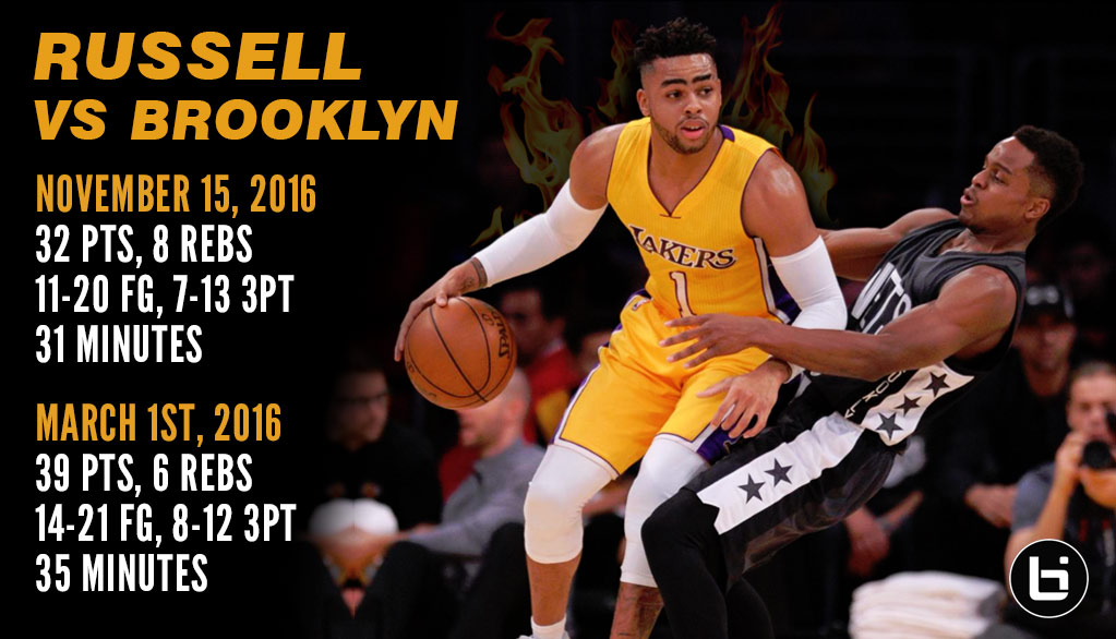 D'Angelo Russell Loves Playing The Nets, Scores 17 of 32 Points In 1st Quarter