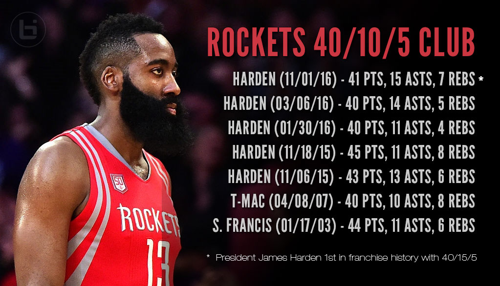 James Harden Makes Rockets History With 41/15/7 Performance Vs Cavs