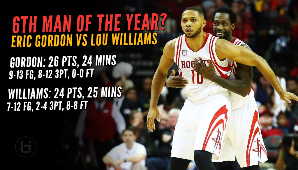 Eric Gordon Career-High Eight 3-Pointers in 24 Minutes Vs Lakers, 6th Man of the Year?