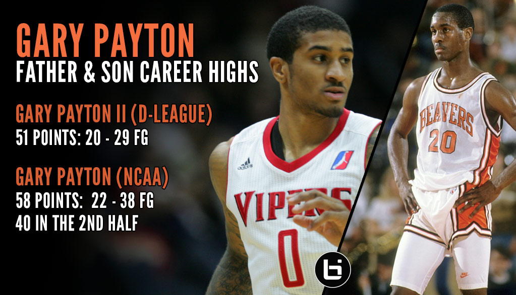 Gary Payton II Scores 51 In D-League Game With Dad In Attendance