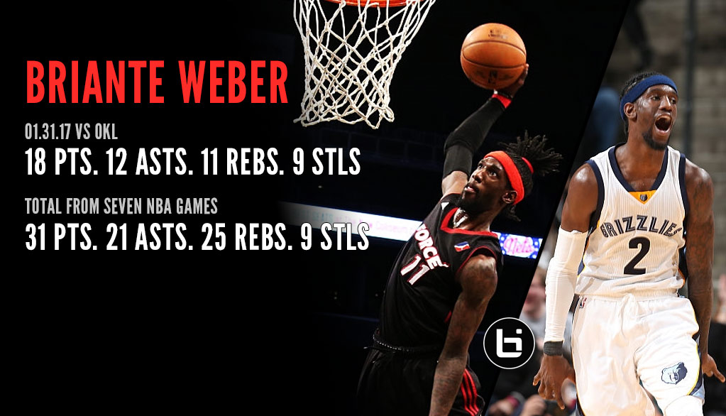 6'2 Point Guard Briante Weber Flirts With A Quadruple-Double In The D-League: 18/12/11/9