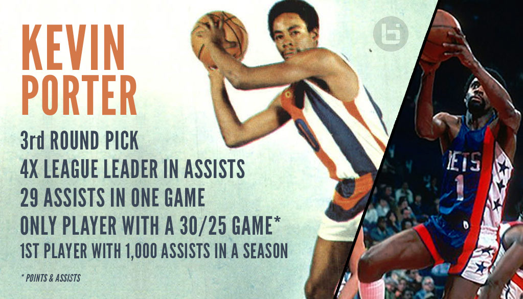 Remembering The Greatest Unknown Passer In NBA History: Kevin Porter