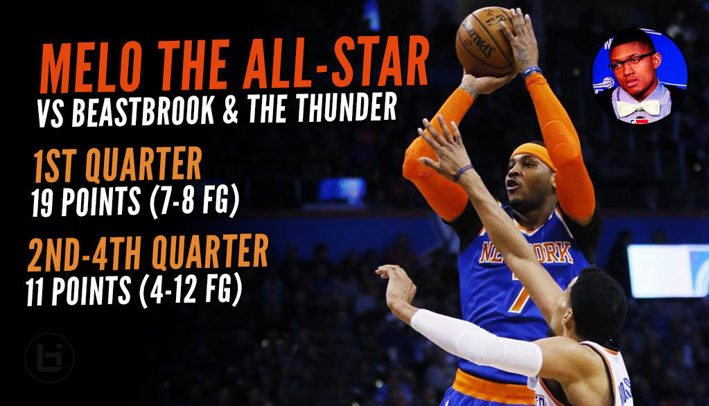 Carmelo Anthony Scores 19 First Quarter Points After Being Named Love's All-Star Replacement