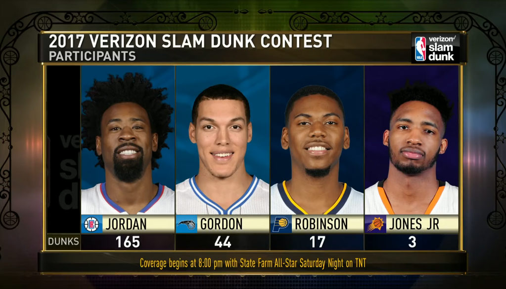 Game Time: 2017 NBA Dunk Contest Predictions