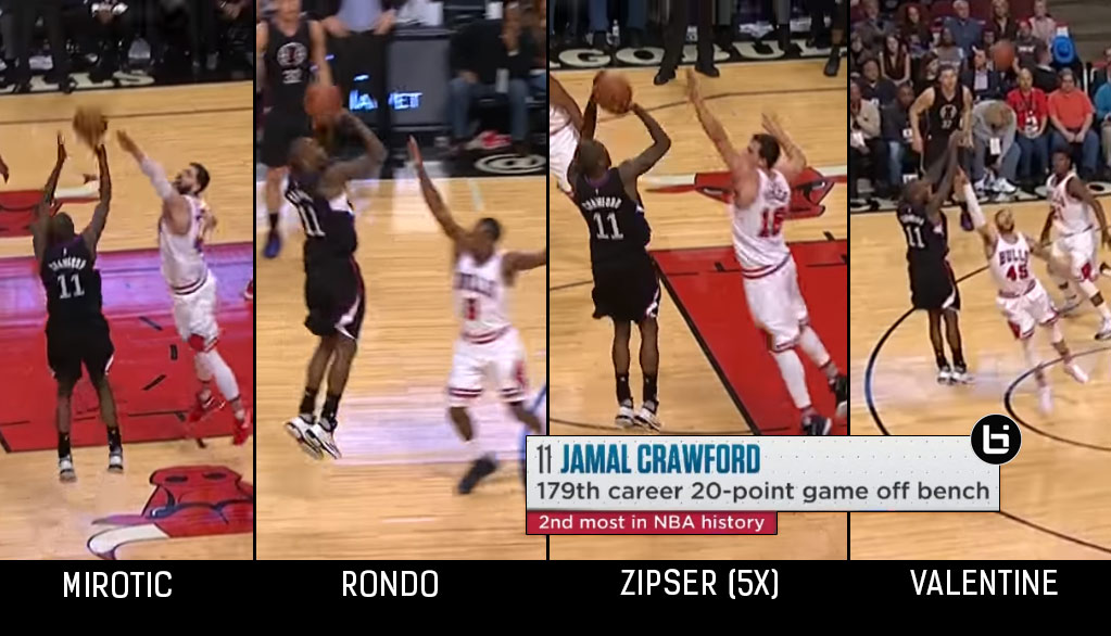 Jamal Crawford Can't Be Guarded 1-on-1, Scores 25 in 26 Minutes Vs The Bulls