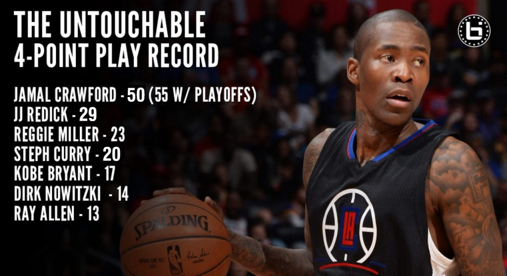 Jamal Crawford Catches Fire vs Celtics, Adds To His Untouchable 4-Point Play Record
