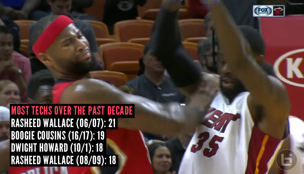 DeMarcus Cousins Picks Up 19th Tech Of The Season, Nearing Sheed Worthy Numbers