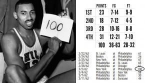BIL-WILT100