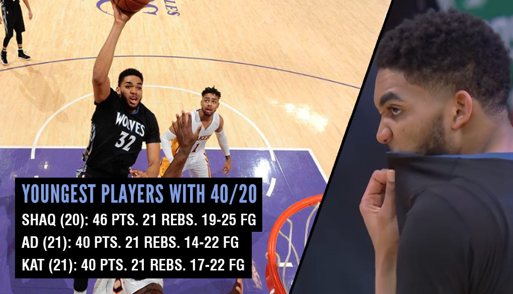 Karl-Anthony Towns 40/21 Performance Ruined By Lakers' Game-Winner