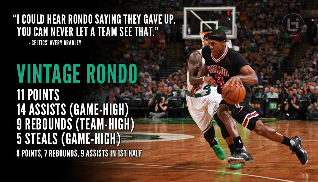 "Vintage Rajon Rondo Had 11/14/9/5 In GM2, Says His Former Team ""Gave Up"""