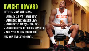 BIL-DWIGHT-HOWARD-TRADE