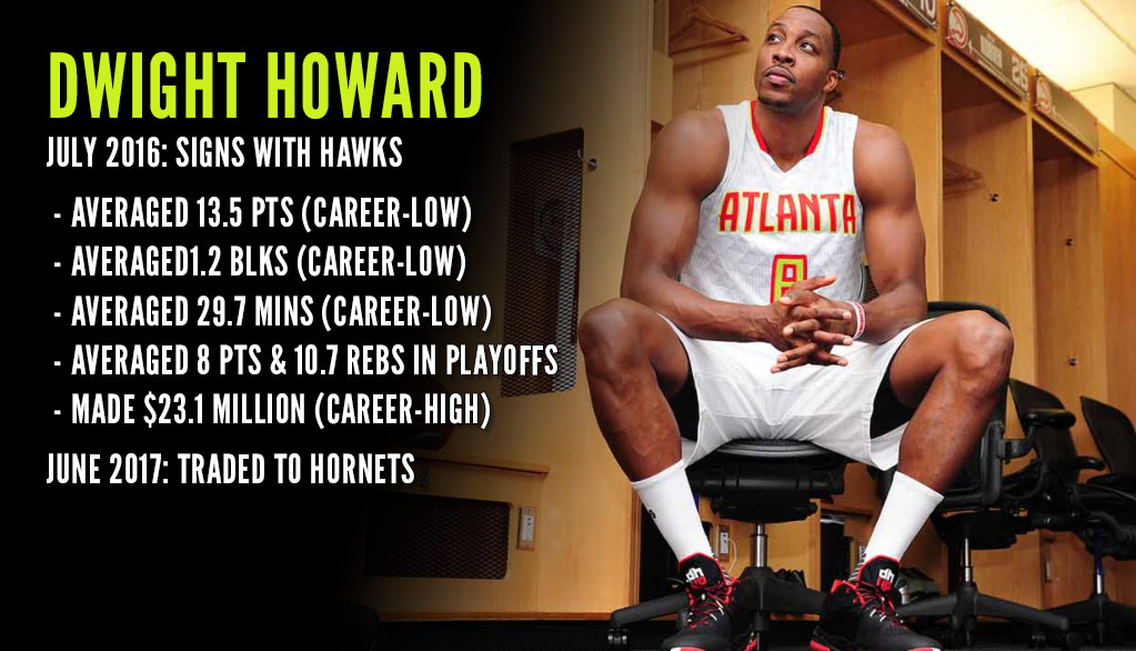 Dwight Howard's 8 Worst Moments During His Short Stay In Atlanta