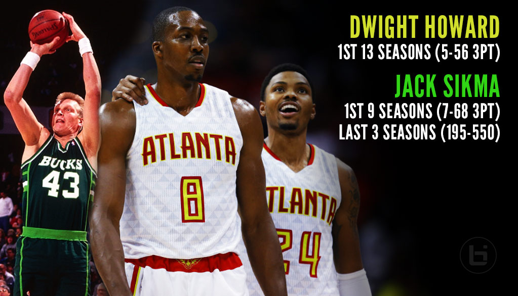 Dwight Howard Wants To Add Threes To His Game, Can He Be The Next Jack Sikma?