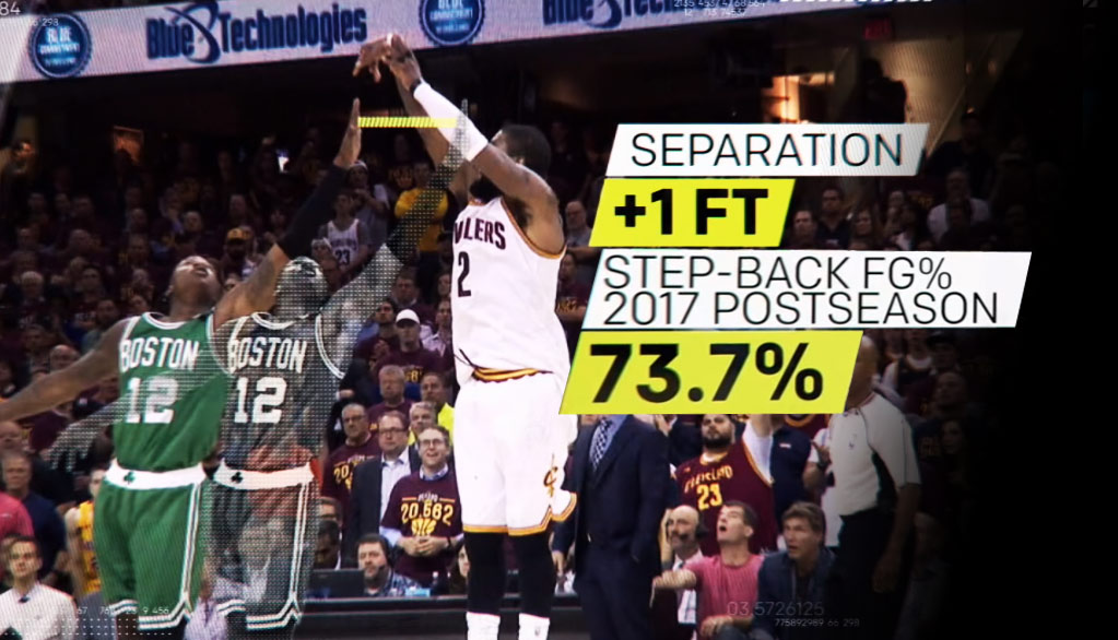 The Science Behind Kyrie Irving's Step-Back 3-Point Shot