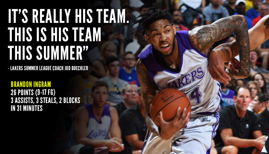 Brandon Ingram Puts On A Show In Summer League Before Leaving With Injury