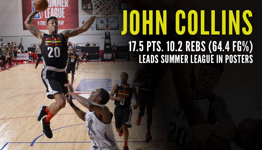 John Collins Has Been A Beast & The Best Poster Maker In The NBA Summer League