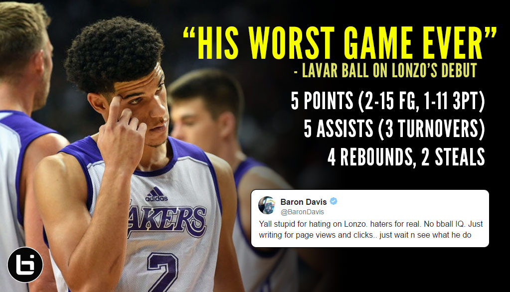 "LaVar Ball & Players React To Lonzo Ball's Lakers Debut & ""Worst Game Ever"""