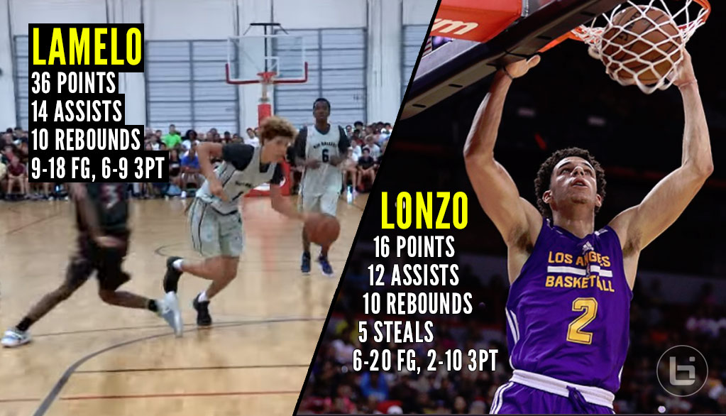 Lonzo and LaMelo Ball Record Triple-Doubles On The Same Night