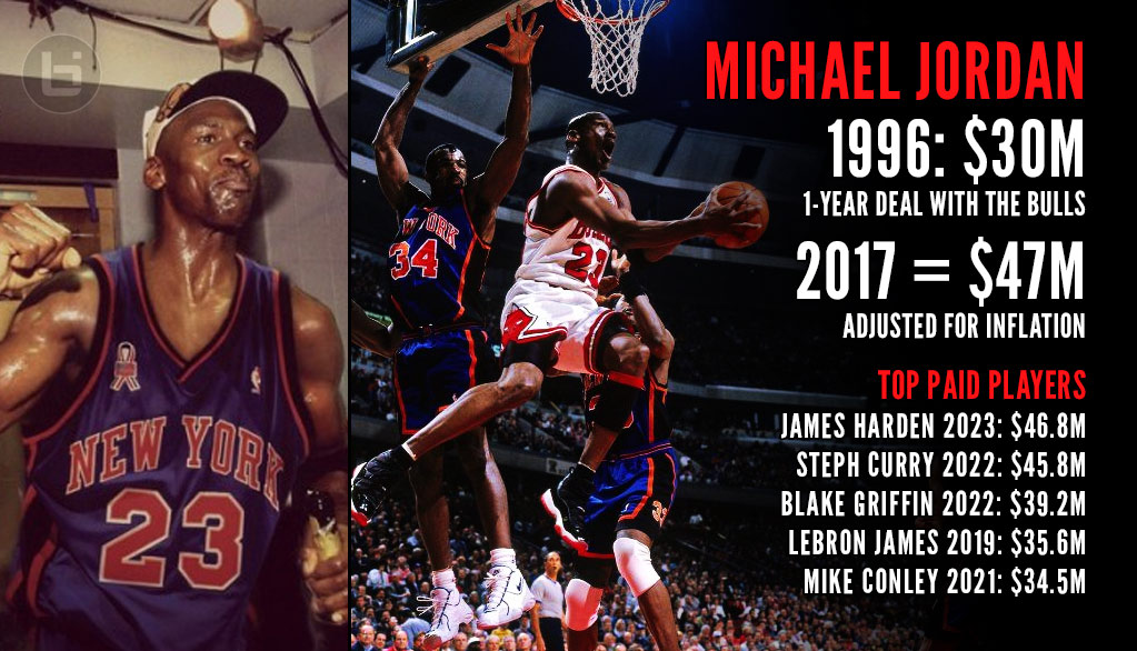 "Summer of 96: When Michael Jordan Signed The Biggest Single-Season Contract Ever & ""Almost Became a Knick"""