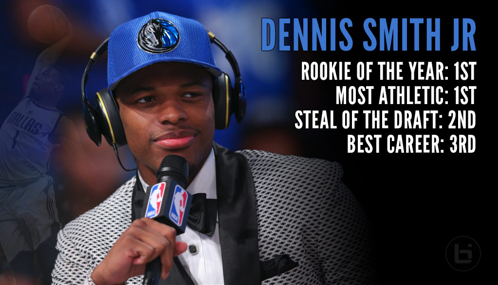 2017 NBA Rookie Survey: Dennis Smith Jr Is Really Popular Among Fellow Rookies
